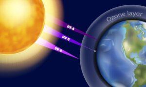Electromagnetic Spectrum 101: Ultraviolet